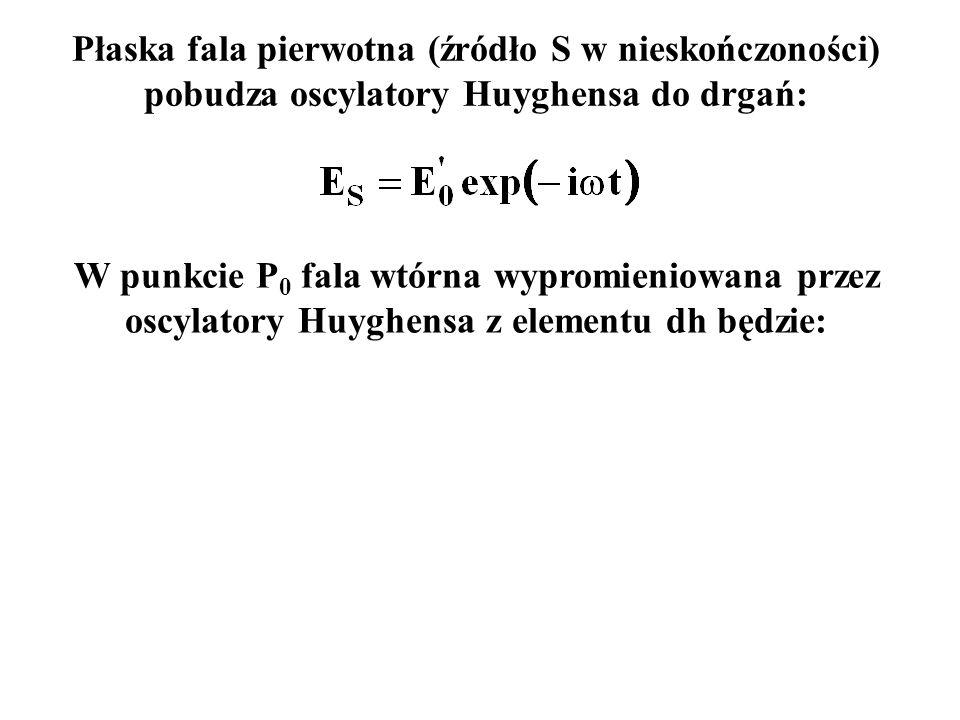 W punkcie P 0 fala wtórna wypromieniowana przez oscylatory Huyghensa z elementu dh będzie: