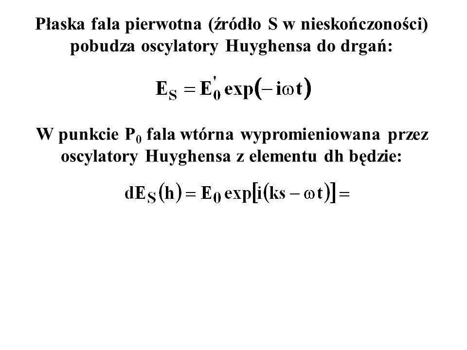 Płaska fala pierwotna (źródło S w nieskończoności) pobudza oscylatory Huyghensa do drgań: W punkcie P 0 fala wtórna wypromieniowana przez oscylatory H