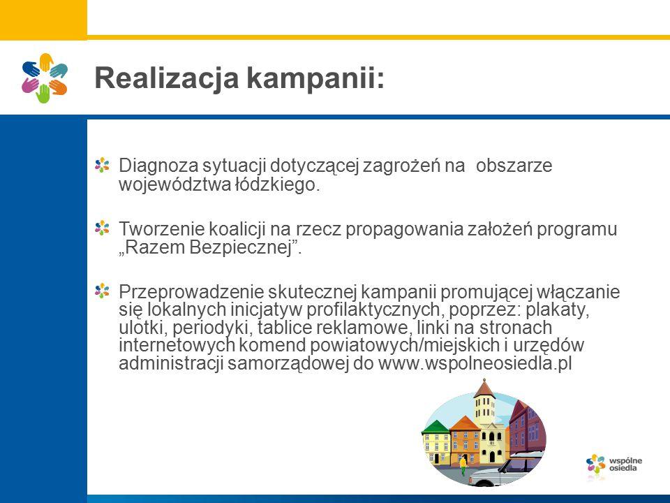 Realizacja kampanii: Diagnoza sytuacji dotyczącej zagrożeń na obszarze województwa łódzkiego. Tworzenie koalicji na rzecz propagowania założeń program