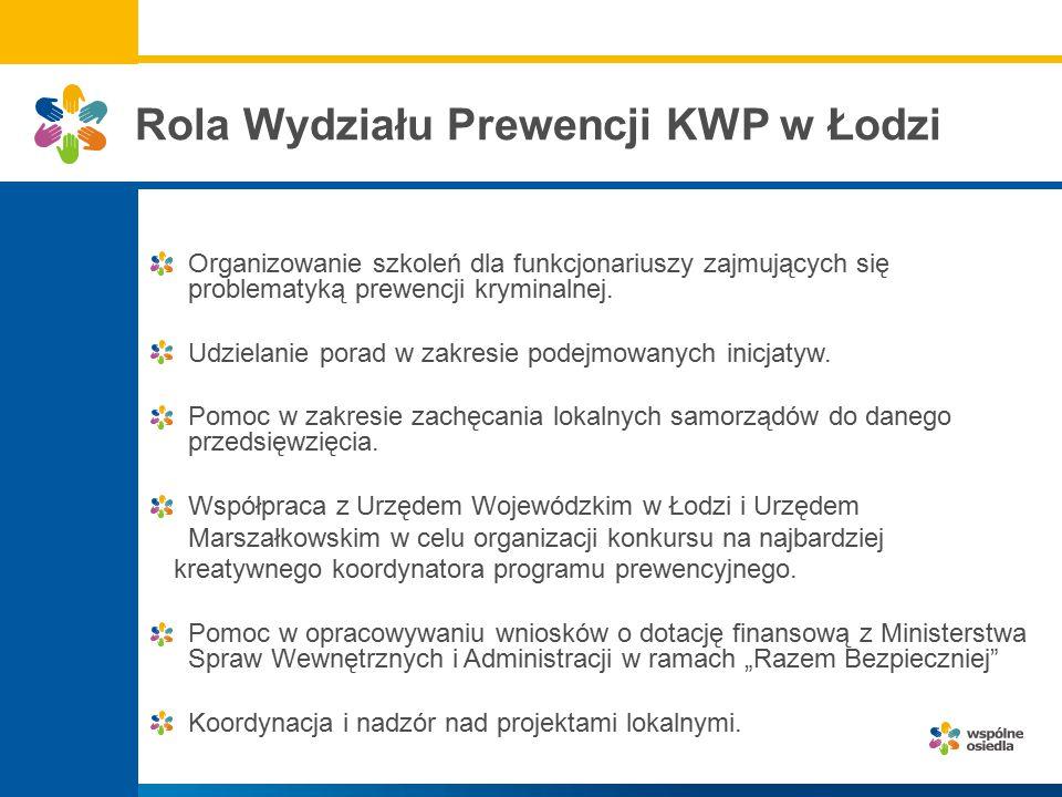 Rola Wydziału Prewencji KWP w Łodzi Organizowanie szkoleń dla funkcjonariuszy zajmujących się problematyką prewencji kryminalnej. Udzielanie porad w z