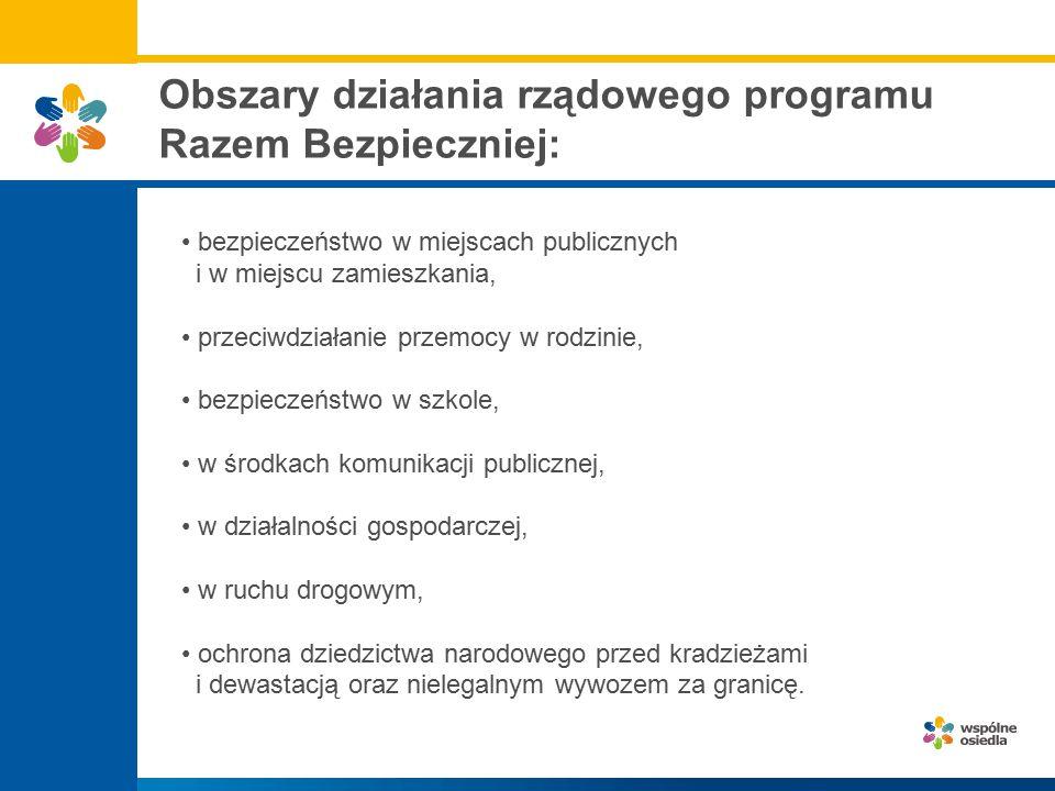 Obszary działania rządowego programu Razem Bezpieczniej: bezpieczeństwo w miejscach publicznych i w miejscu zamieszkania, przeciwdziałanie przemocy w