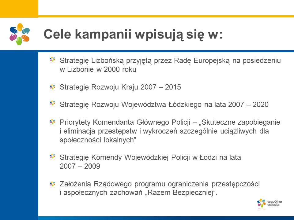 Propozycje realizacji programów lokalnych (cd) : Realizacja projektu Patrol Osiedlowy.