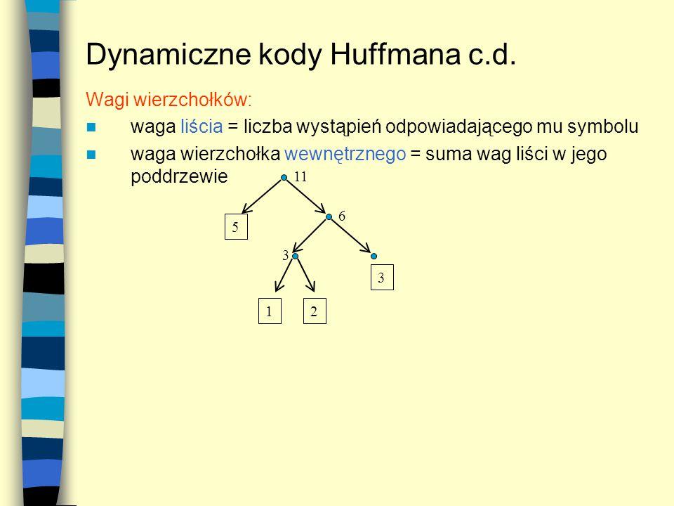 Dynamiczne kody Huffmana c.d. Wagi wierzchołków: waga liścia = liczba wystąpień odpowiadającego mu symbolu waga wierzchołka wewnętrznego = suma wag li