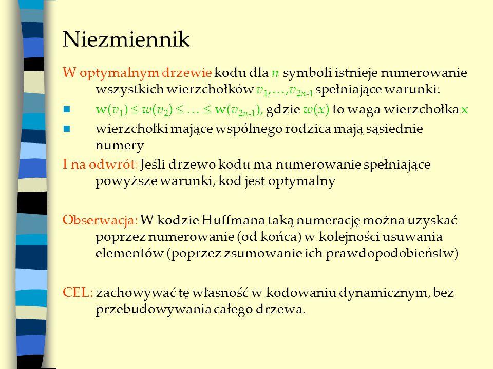 Niezmiennik W optymalnym drzewie kodu dla n symboli istnieje numerowanie wszystkich wierzchołków v 1, ,v 2n-1 spełniające warunki: w(v 1 )  w(v 2 )