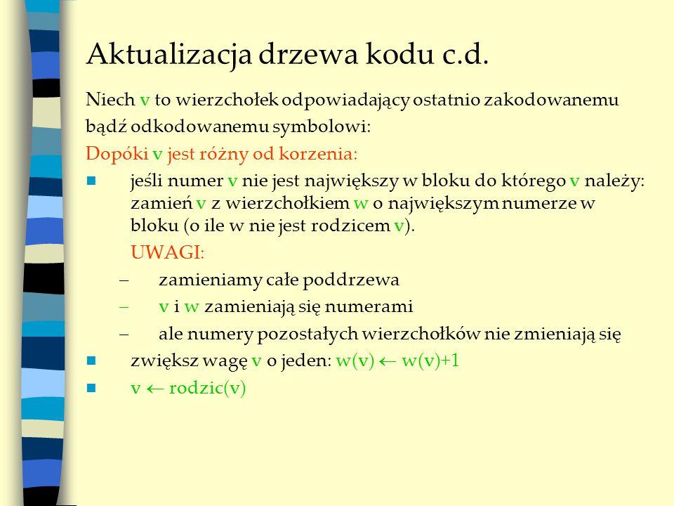 Aktualizacja drzewa kodu c.d. Niech v to wierzchołek odpowiadający ostatnio zakodowanemu bądź odkodowanemu symbolowi: Dopóki v jest różny od korzenia: