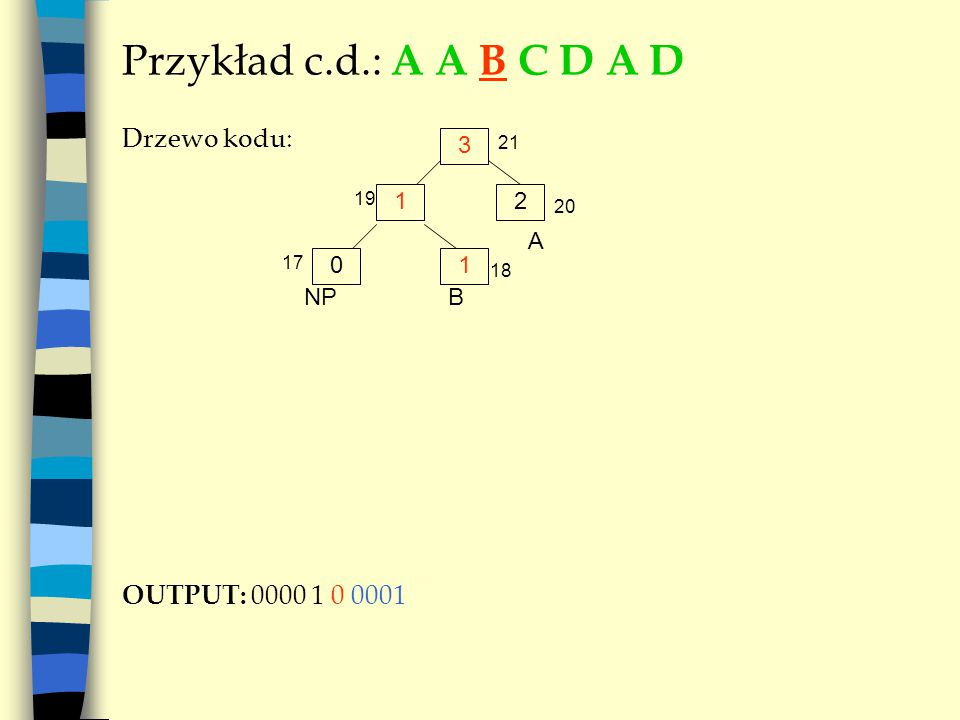 Przykład c.d.: A A B C D A D Drzewo kodu: OUTPUT: 0000 1 0 0001 3 A 12 01 NPB 19 20 21 17 18