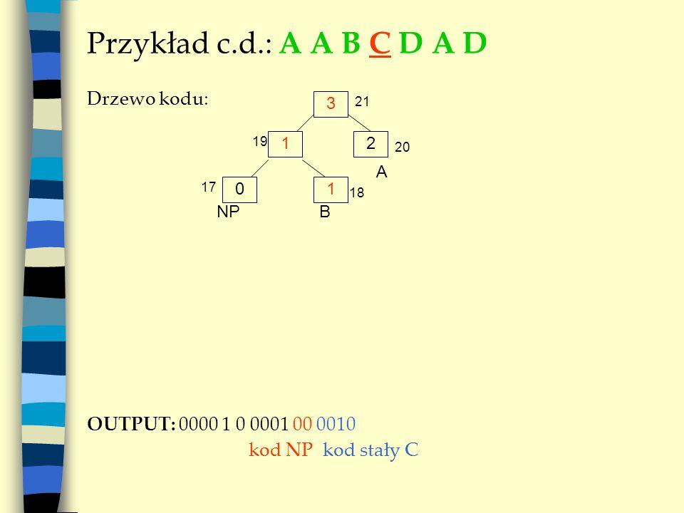 Przykład c.d.: A A B C D A D Drzewo kodu: OUTPUT: 0000 1 0 0001 00 0010 kod NP kod stały C 3 A 12 01 NPB 19 20 21 17 18