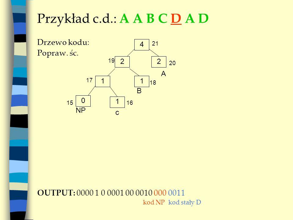 Przykład c.d.: A A B C D A D Drzewo kodu: Popraw. śc. OUTPUT: 0000 1 0 0001 00 0010 000 0011 kod NP kod stały D 4 A 22 11 NP B 19 20 21 17 18 0 1 c 15