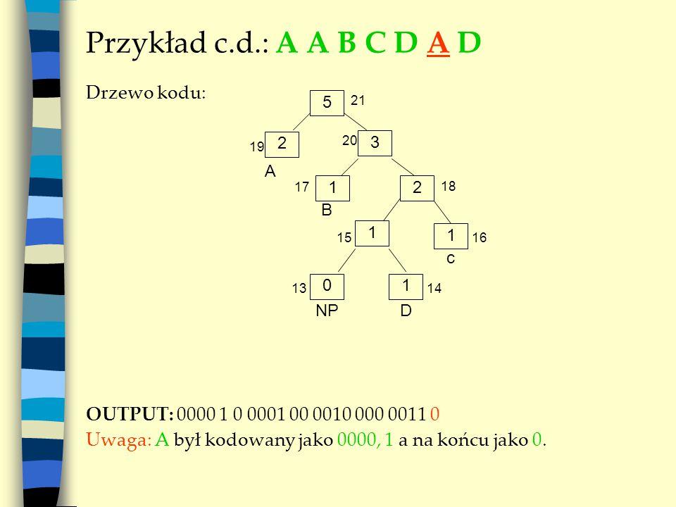 Przykład c.d.: A A B C D A D Drzewo kodu: OUTPUT: 0000 1 0 0001 00 0010 000 0011 0 Uwaga: A był kodowany jako 0000, 1 a na końcu jako 0. 5 A 3 2 21 NP