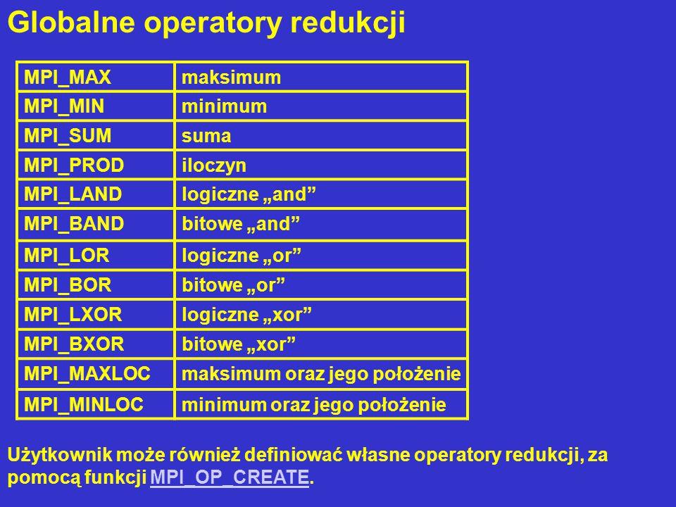"Globalne operatory redukcji MPI_MAXmaksimum MPI_MINminimum MPI_SUMsuma MPI_PRODiloczyn MPI_LANDlogiczne ""and MPI_BANDbitowe ""and MPI_LORlogiczne ""or MPI_BORbitowe ""or MPI_LXORlogiczne ""xor MPI_BXORbitowe ""xor MPI_MAXLOCmaksimum oraz jego położenie MPI_MINLOCminimum oraz jego położenie Użytkownik może również definiować własne operatory redukcji, za pomocą funkcji MPI_OP_CREATE.MPI_OP_CREATE"