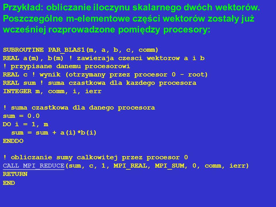 Przykład: obliczanie iloczynu skalarnego dwóch wektorów.