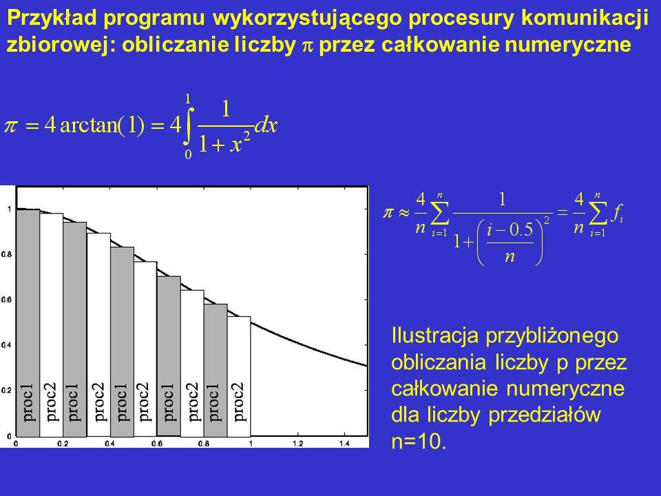 Przykład programu wykorzystującego procesury komunikacji zbiorowej: obliczanie liczby  przez całkowanie numeryczne Ilustracja przybliżonego obliczania liczby p przez całkowanie numeryczne dla liczby przedziałów n=10.