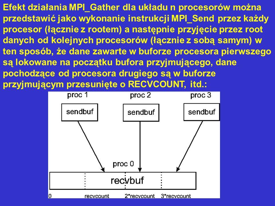 Przykład użycia procedury MPI_REDUCESCATTER Rozproszone obliczanie iloczynu wektora a przez macierz b z dystrybucją wynikowego wektora c pomiędzy procesory: b a = c