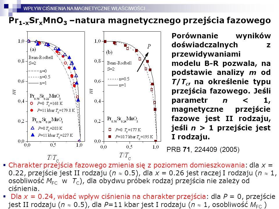Pr 1-x Sr x MnO 3 –natura magnetycznego przejścia fazowego Porównanie wyników doświadczalnych z przewidywaniami modelu B-R pozwala, na podstawie analizy m od T/T c, na określenie typu przejścia fazowego.