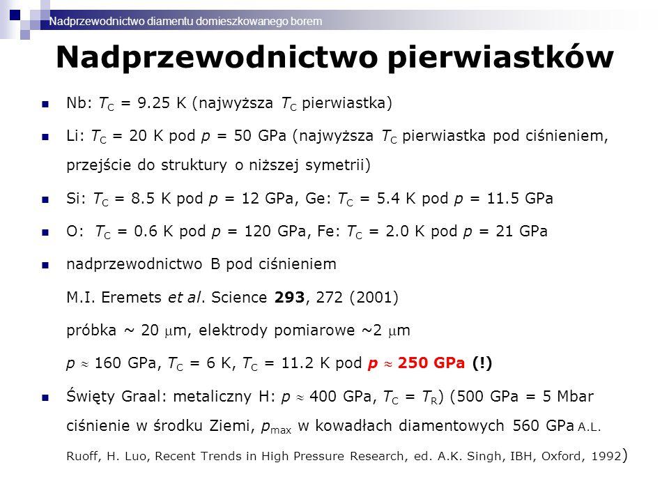 Nadprzewodnictwo pierwiastków Nb: T C = 9.25 K (najwyższa T C pierwiastka) Li: T C = 20 K pod p = 50 GPa (najwyższa T C pierwiastka pod ciśnieniem, przejście do struktury o niższej symetrii) Si: T C = 8.5 K pod p = 12 GPa, Ge: T C = 5.4 K pod p = 11.5 GPa O: T C = 0.6 K pod p = 120 GPa, Fe: T C = 2.0 K pod p = 21 GPa nadprzewodnictwo B pod ciśnieniem M.I.
