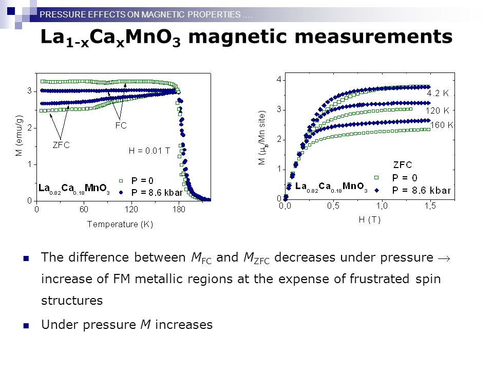 La 1-x Ca x MnO 3 magnetic measurements The difference between M FC and M ZFC decreases under pressure  increase of FM metallic regions at the expense of frustrated spin structures Under pressure M increases PRESSURE EFFECTS ON MAGNETIC PROPERTIES ….