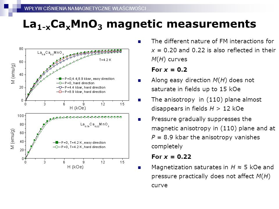 La 1-x Ca x MnO 3 magnetic measurements The different nature of FM interactions for x = 0.20 and 0.22 is also reflected in their M(H) curves For x = 0.2 Along easy direction M(H) does not saturate in fields up to 15 kOe The anisotropy in (110) plane almost disappears in fields H > 12 kOe Pressure gradually suppresses the magnetic anisotropy in (110) plane and at P = 8.9 kbar the anisotropy vanishes completely For x = 0.22 Magnetization saturates in H ≈ 5 kOe and pressure practically does not affect M(H) curve WPŁYW CIŚNIENIA NA MAGNETYCZNE WŁAŚCIWOŚCI …