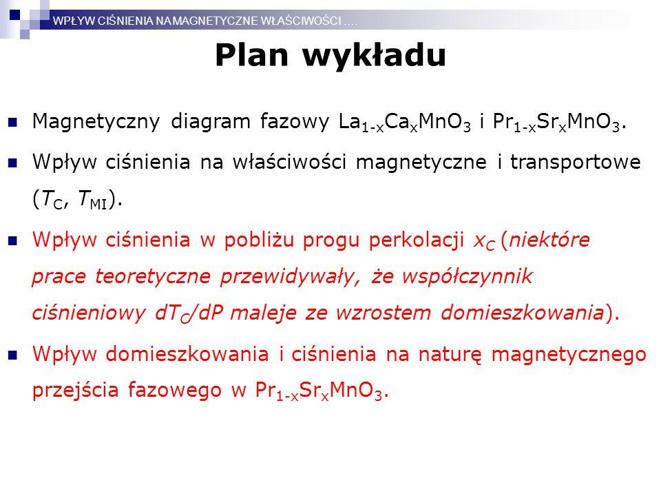 Plan wykładu WPŁYW CIŚNIENIA NA MAGNETYCZNE WŁAŚCIWOŚCI …. Magnetyczny diagram fazowy La 1-x Ca x MnO 3 i Pr 1-x Sr x MnO 3. Wpływ ciśnienia na właści