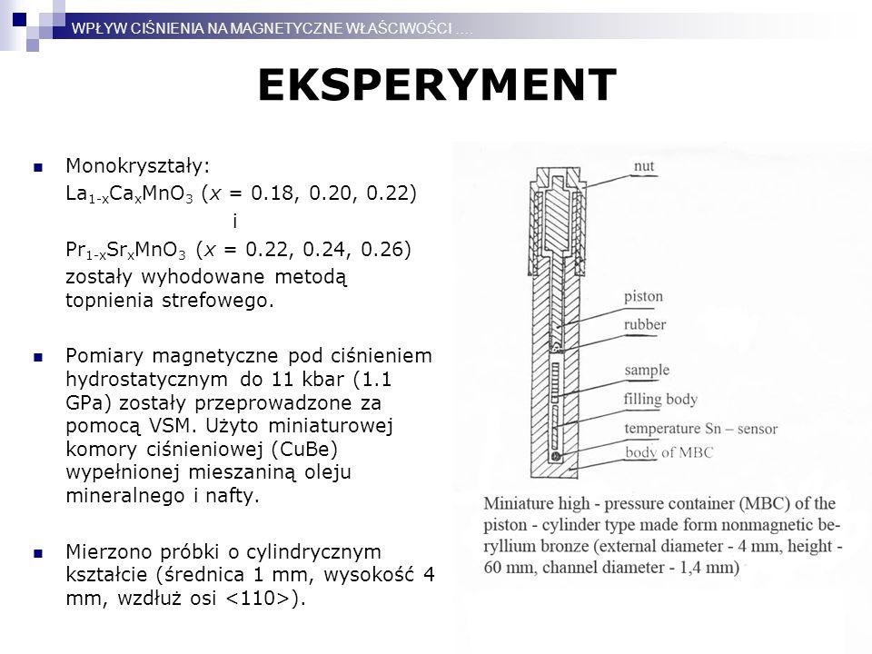Monokryształy: La 1-x Ca x MnO 3 (x = 0.18, 0.20, 0.22) i Pr 1-x Sr x MnO 3 (x = 0.22, 0.24, 0.26) zostały wyhodowane metodą topnienia strefowego.