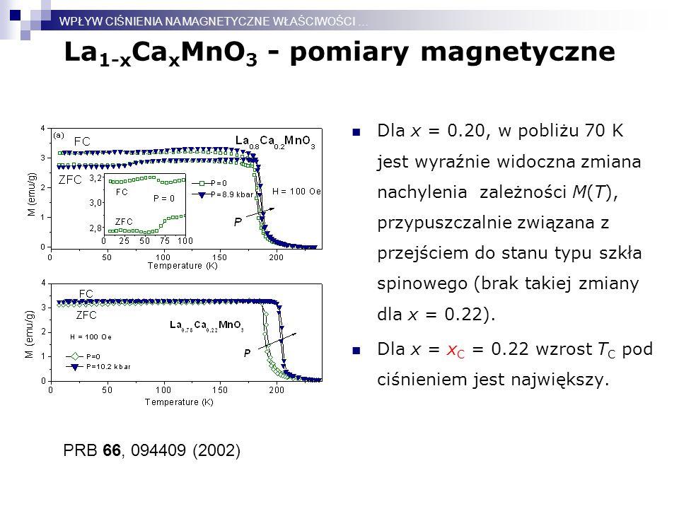 La 1-x Ca x MnO 3 - pomiary magnetyczne Dla x = 0.20, w pobliżu 70 K jest wyraźnie widoczna zmiana nachylenia zależności M(T), przypuszczalnie związana z przejściem do stanu typu szkła spinowego (brak takiej zmiany dla x = 0.22).