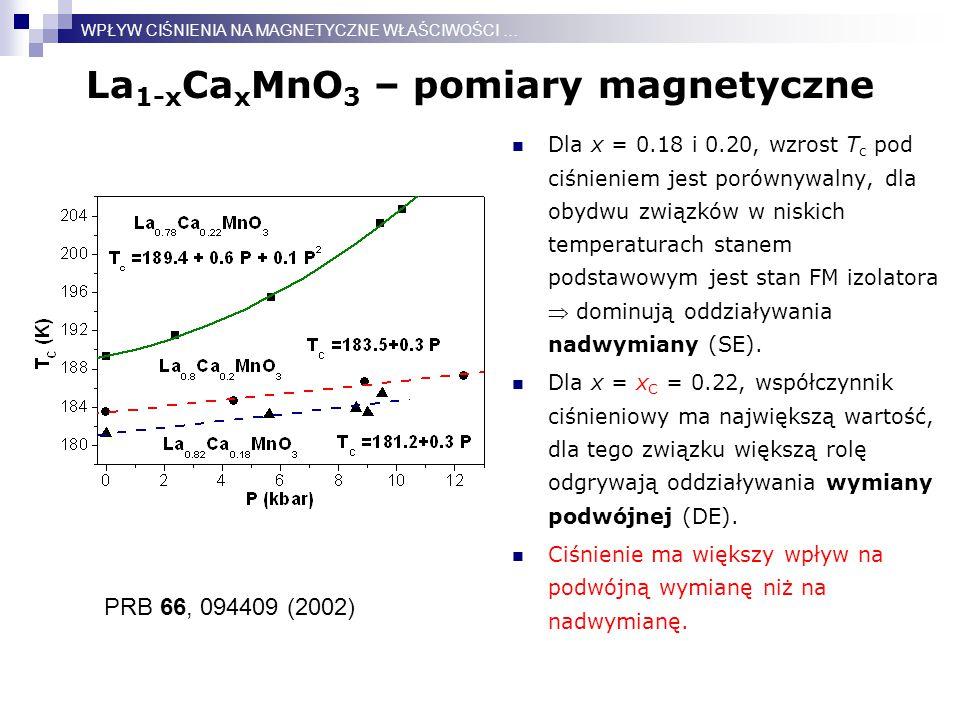 La 1-x Ca x MnO 3 – pomiary magnetyczne Dla x = 0.18 i 0.20, wzrost T c pod ciśnieniem jest porównywalny, dla obydwu związków w niskich temperaturach stanem podstawowym jest stan FM izolatora  dominują oddziaływania nadwymiany (SE).