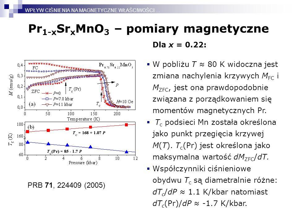 Pr 1-x Sr x MnO 3 – pomiary magnetyczne WPŁYW CIŚNIENIA NA MAGNETYCZNE WŁAŚCIWOŚCI … Dla x = 0.22:  W pobliżu T ≈ 80 K widoczna jest zmiana nachylenia krzywych M FC i M ZFC, jest ona prawdopodobnie związana z porządkowaniem się momentów magnetycznych Pr.
