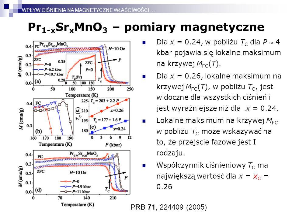 Pr 1-x Sr x MnO 3 – pomiary magnetyczne Dla x = 0.24, w pobliżu T C dla P  4 kbar pojawia się lokalne maksimum na krzywej M FC (T). Dla x = 0.26, lok