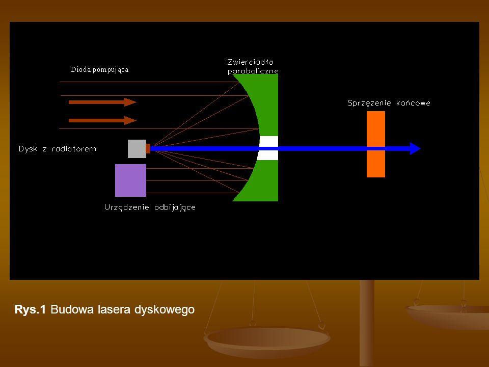 Rys.1 Budowa lasera dyskowego