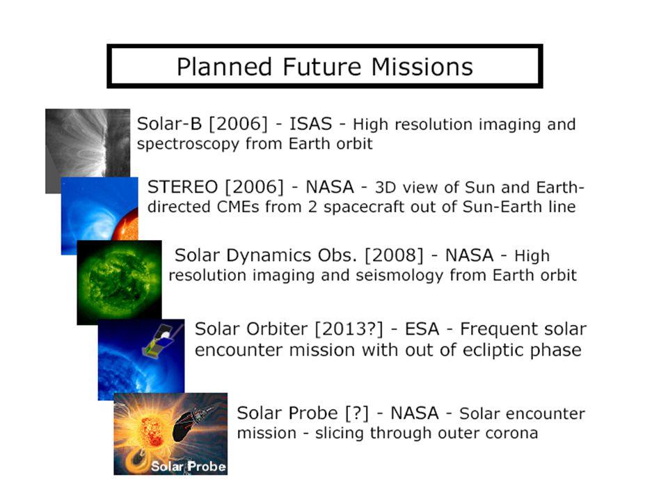 Transition Region And Coronal Explorer NASA, 1998 Dlaczego Słońce Dlaczego Słońce TRACE