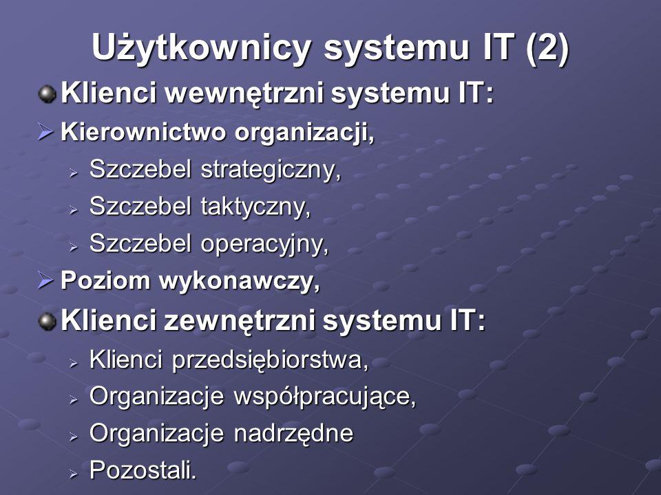 Użytkownicy systemu IT (2) Klienci wewnętrzni systemu IT:  Kierownictwo organizacji,  Szczebel strategiczny,  Szczebel taktyczny,  Szczebel operacyjny,  Poziom wykonawczy, Klienci zewnętrzni systemu IT:  Klienci przedsiębiorstwa,  Organizacje współpracujące,  Organizacje nadrzędne  Pozostali.