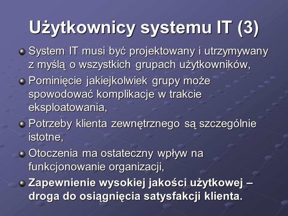 Użytkownicy systemu IT (3) System IT musi być projektowany i utrzymywany z myślą o wszystkich grupach użytkowników, Pominięcie jakiejkolwiek grupy może spowodować komplikacje w trakcie eksploatowania, Potrzeby klienta zewnętrznego są szczególnie istotne, Otoczenia ma ostateczny wpływ na funkcjonowanie organizacji, Zapewnienie wysokiej jakości użytkowej – droga do osiągnięcia satysfakcji klienta.