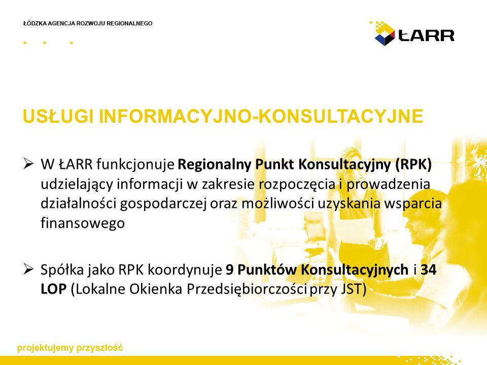 USŁUGI INFORMACYJNO-KONSULTACYJNE  W ŁARR funkcjonuje Regionalny Punkt Konsultacyjny (RPK) udzielający informacji w zakresie rozpoczęcia i prowadzenia działalności gospodarczej oraz możliwości uzyskania wsparcia finansowego  Spółka jako RPK koordynuje 9 Punktów Konsultacyjnych i 34 LOP (Lokalne Okienka Przedsiębiorczości przy JST)