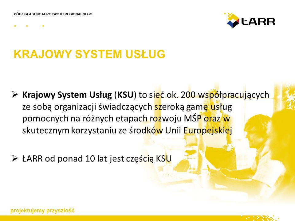 KRAJOWY SYSTEM USŁUG  Krajowy System Usług (KSU) to sieć ok.