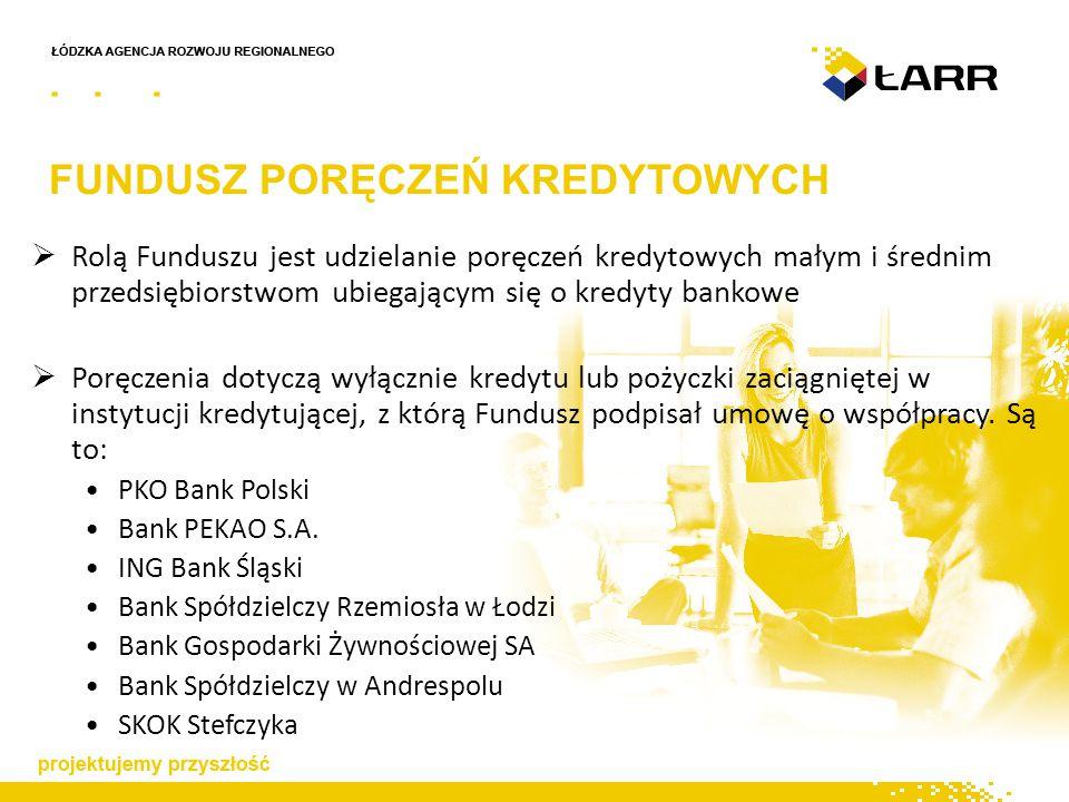 FUNDUSZ PORĘCZEŃ KREDYTOWYCH  Rolą Funduszu jest udzielanie poręczeń kredytowych małym i średnim przedsiębiorstwom ubiegającym się o kredyty bankowe  Poręczenia dotyczą wyłącznie kredytu lub pożyczki zaciągniętej w instytucji kredytującej, z którą Fundusz podpisał umowę o współpracy.