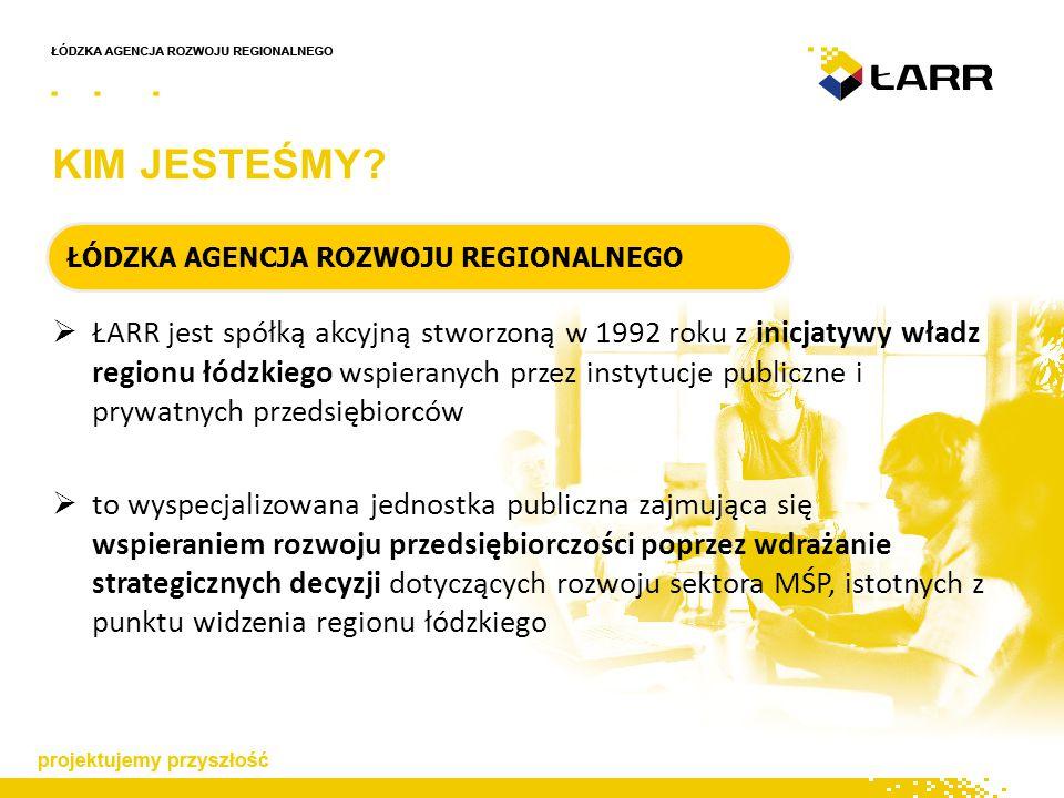FUNDUSZ POŻYCZKOWY ŁARR  Fundusz przeznaczony jest na wspomaganie inwestycji, realizowanych na terenie województwa łódzkiego, przez mikro, małych i średnich przedsiębiorców  Kapitał funduszu stanowi ponad połowę kapitału funduszy pożyczkowych w łódzkim