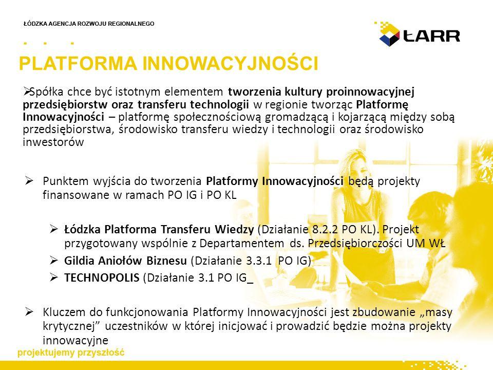 PLATFORMA INNOWACYJNOŚCI  Spółka chce być istotnym elementem tworzenia kultury proinnowacyjnej przedsiębiorstw oraz transferu technologii w regionie tworząc Platformę Innowacyjności – platformę społecznościową gromadzącą i kojarzącą między sobą przedsiębiorstwa, środowisko transferu wiedzy i technologii oraz środowisko inwestorów  Punktem wyjścia do tworzenia Platformy Innowacyjności będą projekty finansowane w ramach PO IG i PO KL  Łódzka Platforma Transferu Wiedzy (Działanie 8.2.2 PO KL).