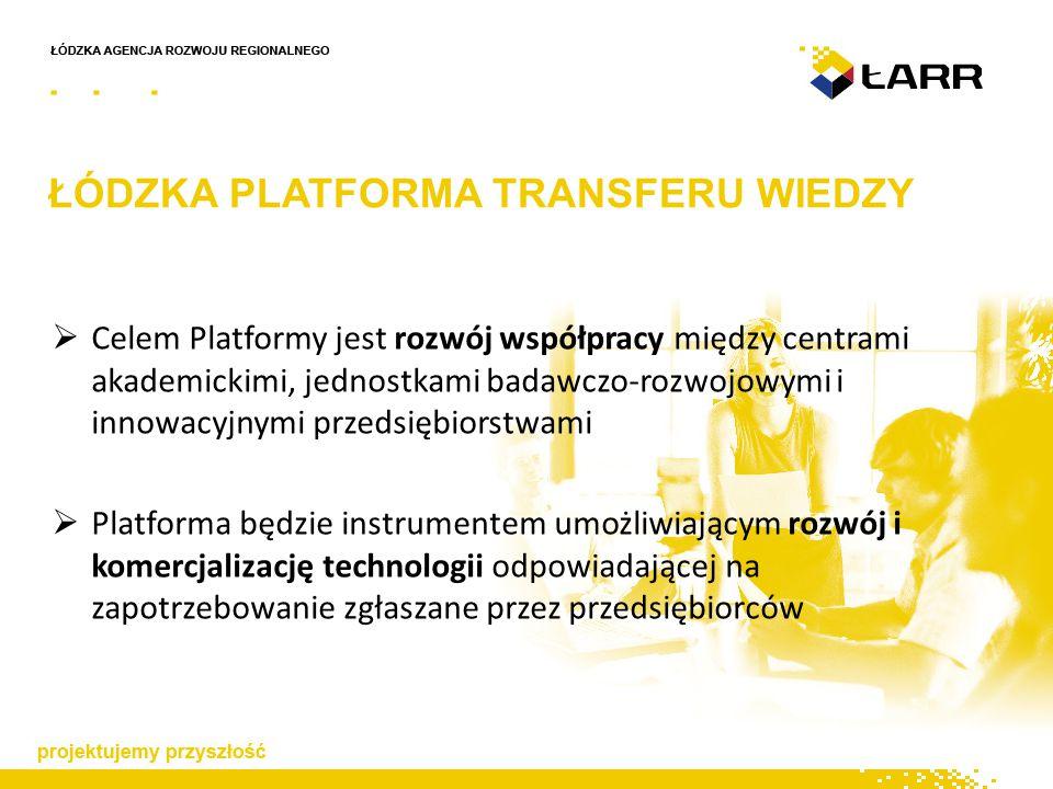 ŁÓDZKA PLATFORMA TRANSFERU WIEDZY  Celem Platformy jest rozwój współpracy między centrami akademickimi, jednostkami badawczo-rozwojowymi i innowacyjnymi przedsiębiorstwami  Platforma będzie instrumentem umożliwiającym rozwój i komercjalizację technologii odpowiadającej na zapotrzebowanie zgłaszane przez przedsiębiorców