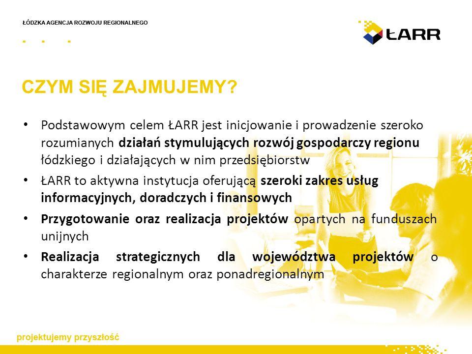 FUNDUSZ POŻYCZKOWY ŁARR  Udzielamy 50-60 pożyczek rocznie  W latach 1996 – 2007 fundusz udzielił 330 pożyczek na łączną kwotę 15 mln euro
