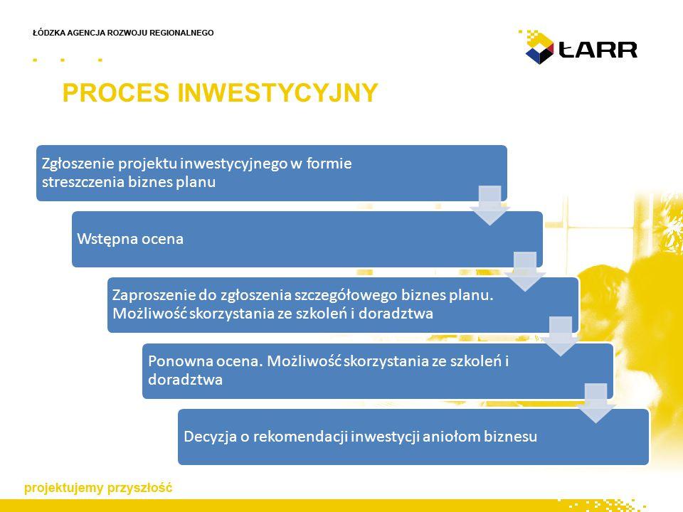 Zgłoszenie projektu inwestycyjnego w formie streszczenia biznes planu Wstępna ocena Zaproszenie do zgłoszenia szczegółowego biznes planu.