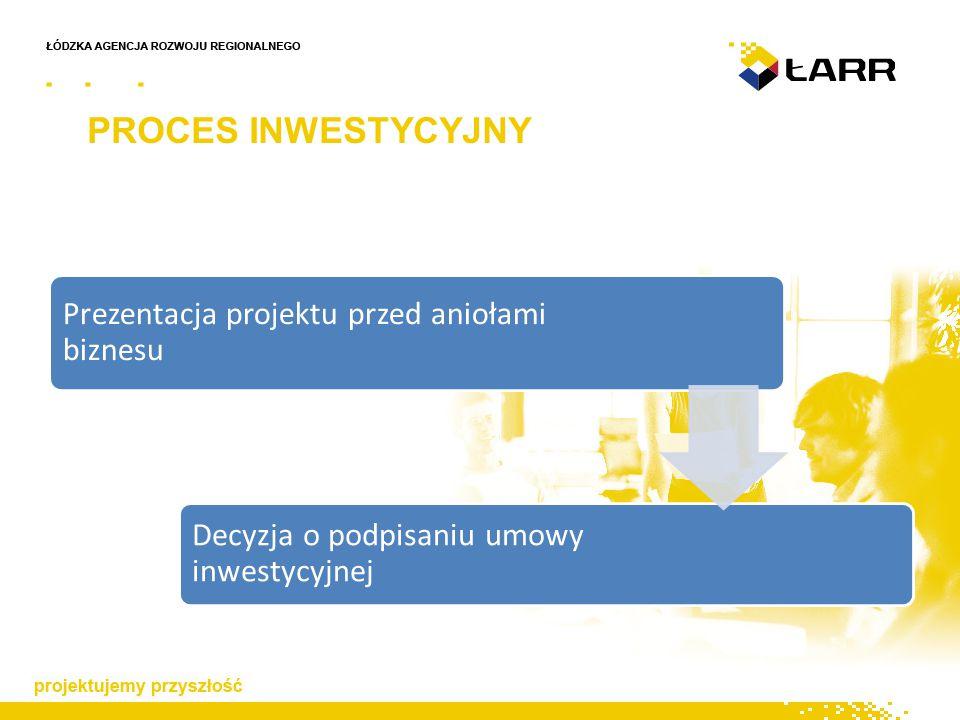 Prezentacja projektu przed aniołami biznesu Decyzja o podpisaniu umowy inwestycyjnej PROCES INWESTYCYJNY