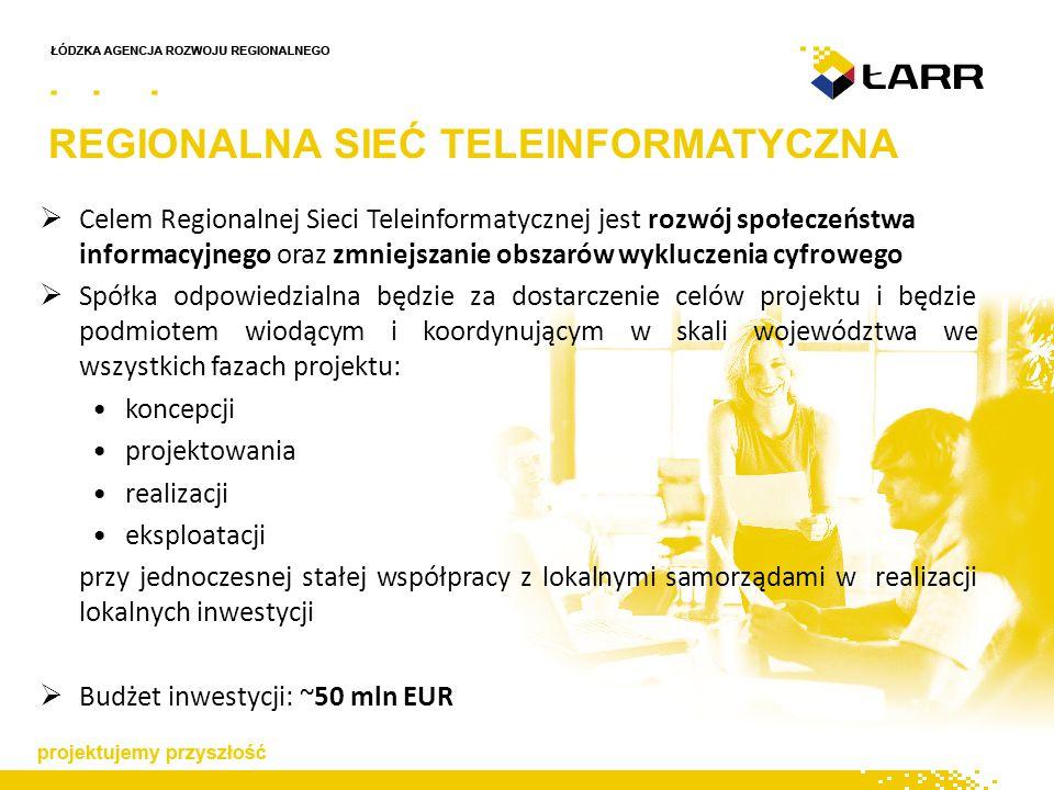  Celem Regionalnej Sieci Teleinformatycznej jest rozwój społeczeństwa informacyjnego oraz zmniejszanie obszarów wykluczenia cyfrowego  Spółka odpowiedzialna będzie za dostarczenie celów projektu i będzie podmiotem wiodącym i koordynującym w skali województwa we wszystkich fazach projektu: koncepcji projektowania realizacji eksploatacji przy jednoczesnej stałej współpracy z lokalnymi samorządami w realizacji lokalnych inwestycji  Budżet inwestycji: ~50 mln EUR REGIONALNA SIEĆ TELEINFORMATYCZNA
