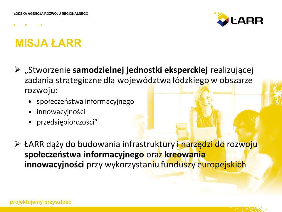 DOŚWIADCZENIA SPÓŁKI  ŁARR pełnił rolę Regionalnej Instytucji Finansującej dla województwa łódzkiego w ramach programu PHARE w latach 2000-2003 oraz programów ZPORR, SPO WKP i SPO RZL w latach 2004-2006  Regionalna Instytucja Finansująca (RIF) to partner Polskiej Agencji Rozwoju Przedsiębiorczości na poziomie lokalnym współpracujący przy wdrażaniu programów adresowanych do MŚP