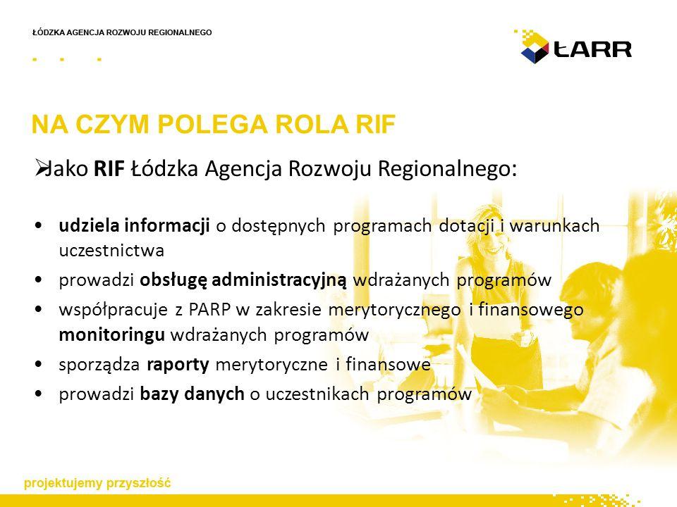 NA CZYM POLEGA ROLA RIF  Jako RIF Łódzka Agencja Rozwoju Regionalnego : udziela informacji o dostępnych programach dotacji i warunkach uczestnictwa prowadzi obsługę administracyjną wdrażanych programów współpracuje z PARP w zakresie merytorycznego i finansowego monitoringu wdrażanych programów sporządza raporty merytoryczne i finansowe prowadzi bazy danych o uczestnikach programów