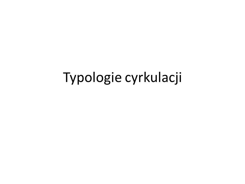 Typologie cyrkulacji