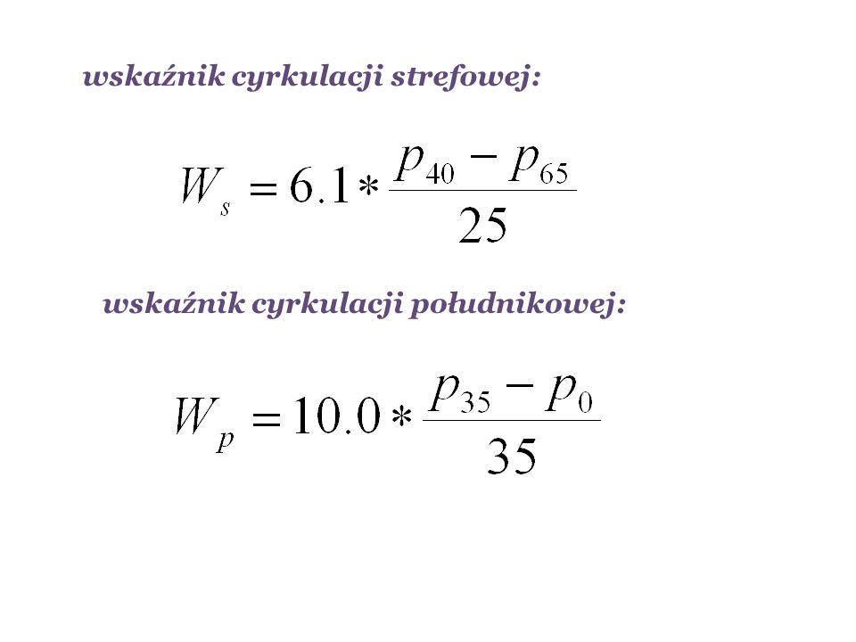 wskaźnik cyrkulacji strefowej: wskaźnik cyrkulacji południkowej: