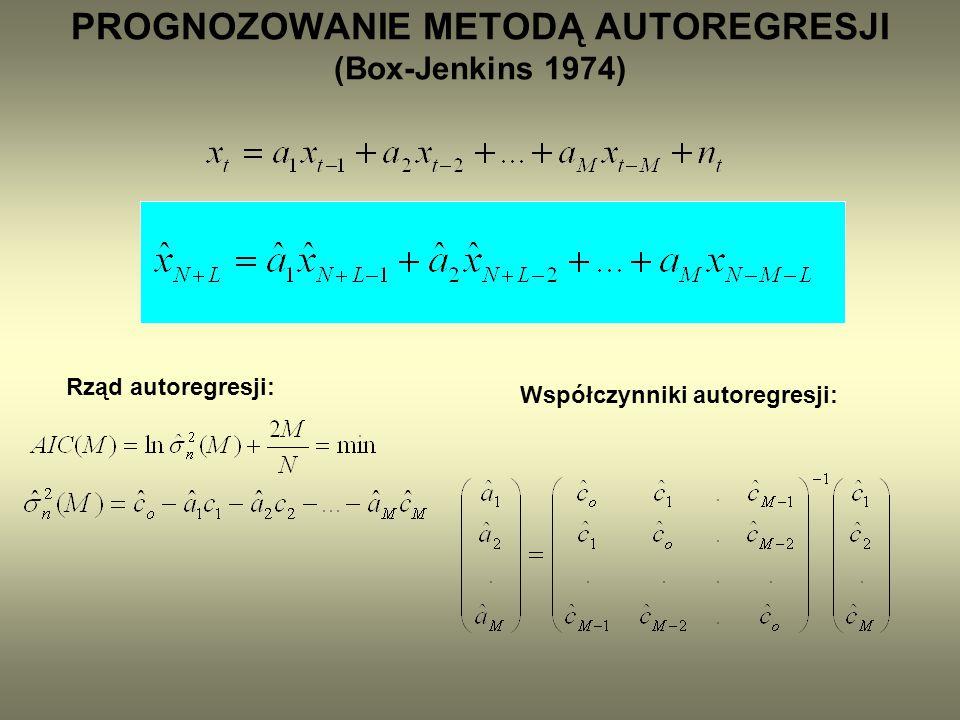 PROGNOZOWANIE METODĄ AUTOKOWARIANCYJNĄ (Kosek 1997) - stacjonarny zespolony proces stochastyczny