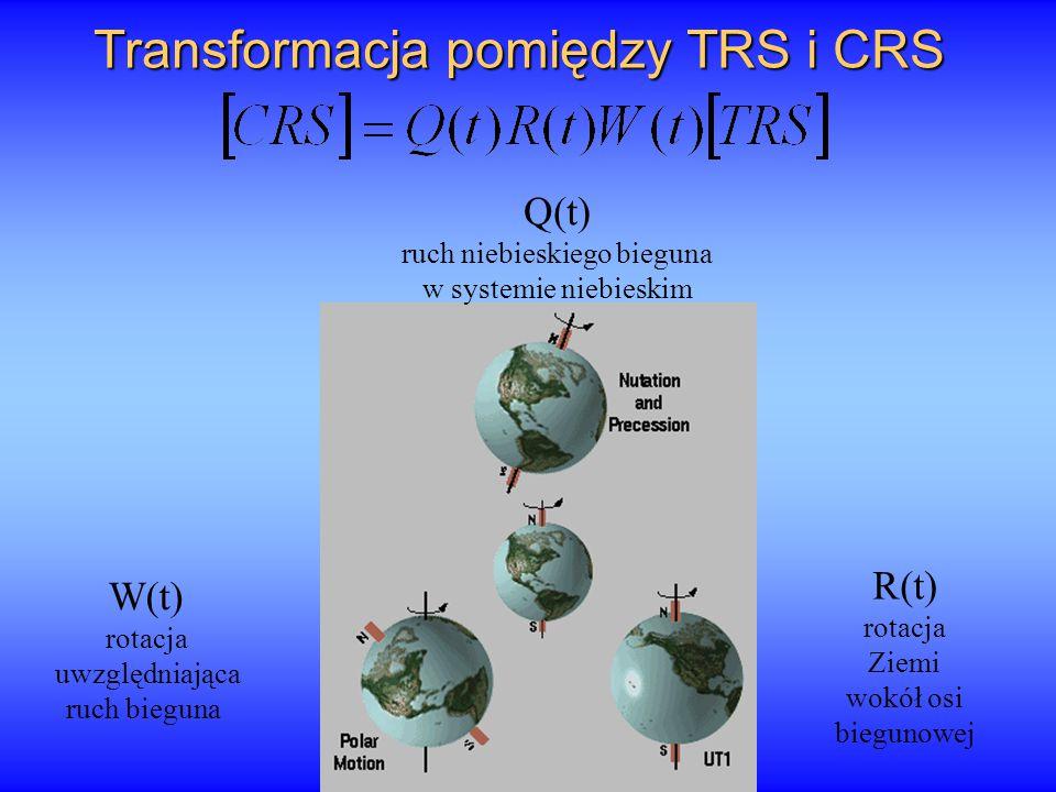 Prognozowanie parametrów ruchu obrotowego Ziemi różnymi metodami Wiesław Kosek Seminarium ZGP Warszawa, 4 czerwiec 2004 r.