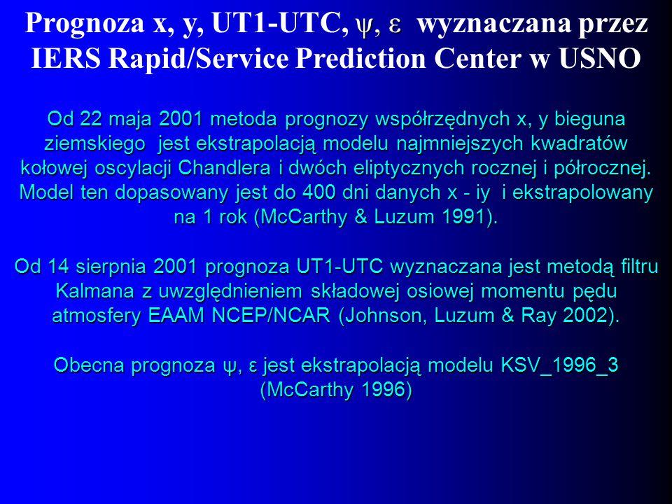 Transformacja pomiędzy TRS i CRS Q(t) ruch niebieskiego bieguna w systemie niebieskim R(t) rotacja Ziemi wokół osi biegunowej W(t) rotacja uwzględniająca ruch bieguna