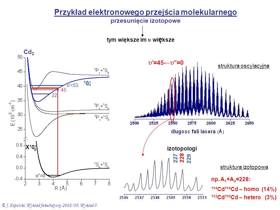 υ ′=45← υ ″=0 22 υ ′=53 228 229 227 υ ″=0 45 X10+X10+ g 10+10+ u Przykład elektronowego przejścia molekularnego przesunięcie izotopowe Cd 2 struktura