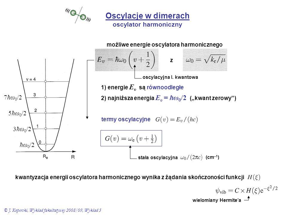 Oscylacje w dimerach oscylator harmoniczny ((( ))) możliwe energie oscylatora harmonicznego z 1) energie E υ są równoodległe 2) najniższa energia E υ